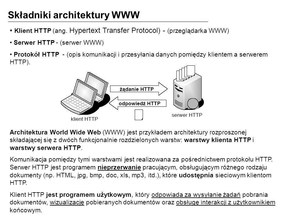 Składniki architektury WWW Klient HTTP (ang. Hypertext Transfer Protocol) - (przeglądarka WWW) Serwer HTTP - (serwer WWW) Protokół HTTP - (opis komuni