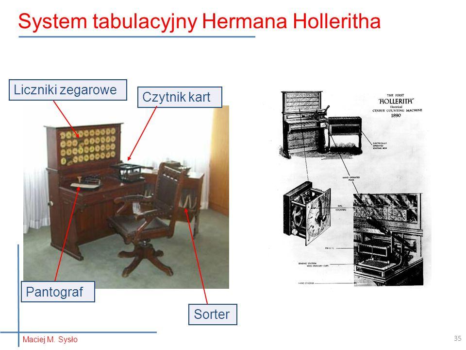 System tabulacyjny Hermana Holleritha Pantograf Sorter Liczniki zegarowe Czytnik kart 35 Maciej M. Sysło