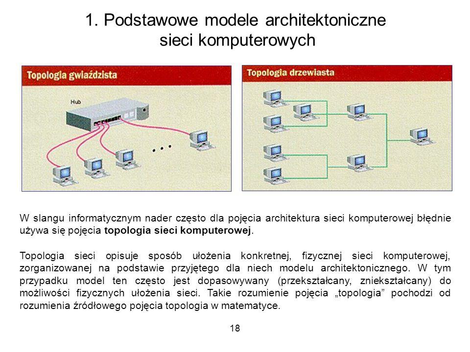 18 1. Podstawowe modele architektoniczne sieci komputerowych W slangu informatycznym nader często dla pojęcia architektura sieci komputerowej błędnie