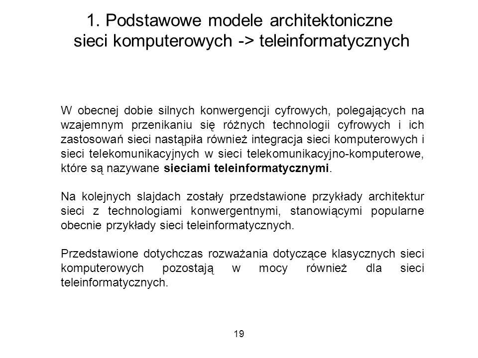 19 1. Podstawowe modele architektoniczne sieci komputerowych -> teleinformatycznych W obecnej dobie silnych konwergencji cyfrowych, polegających na wz