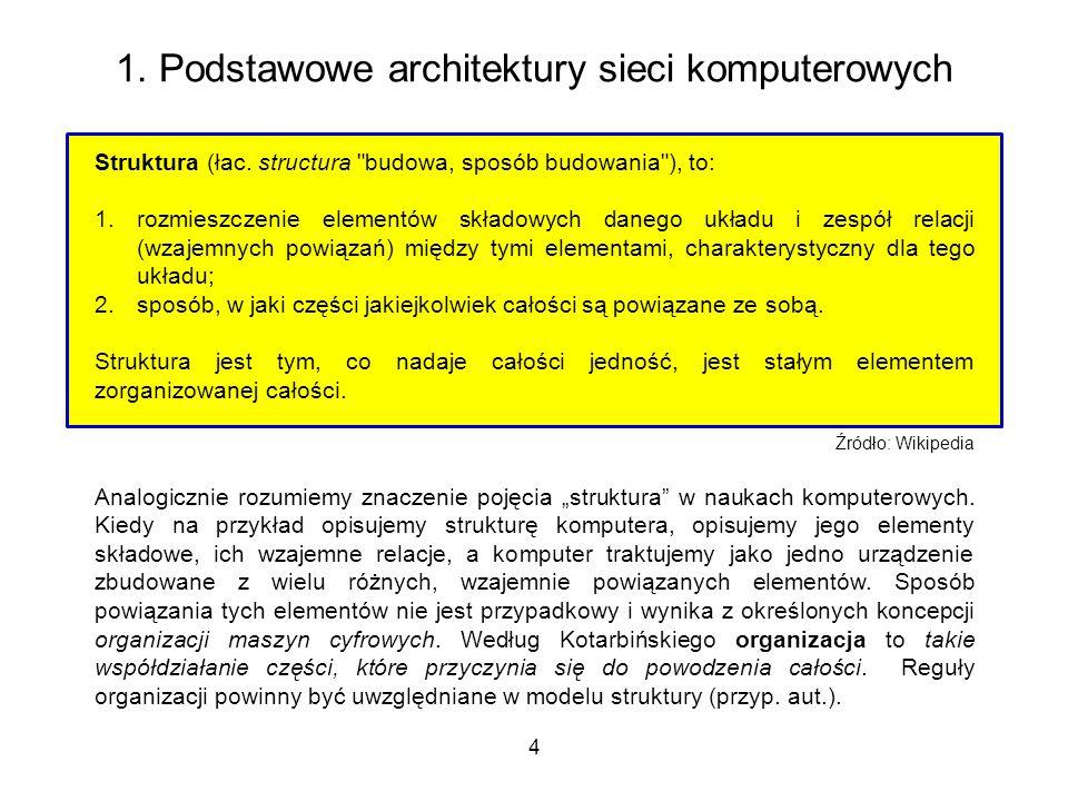 4 1. Podstawowe architektury sieci komputerowych Struktura (łac. structura