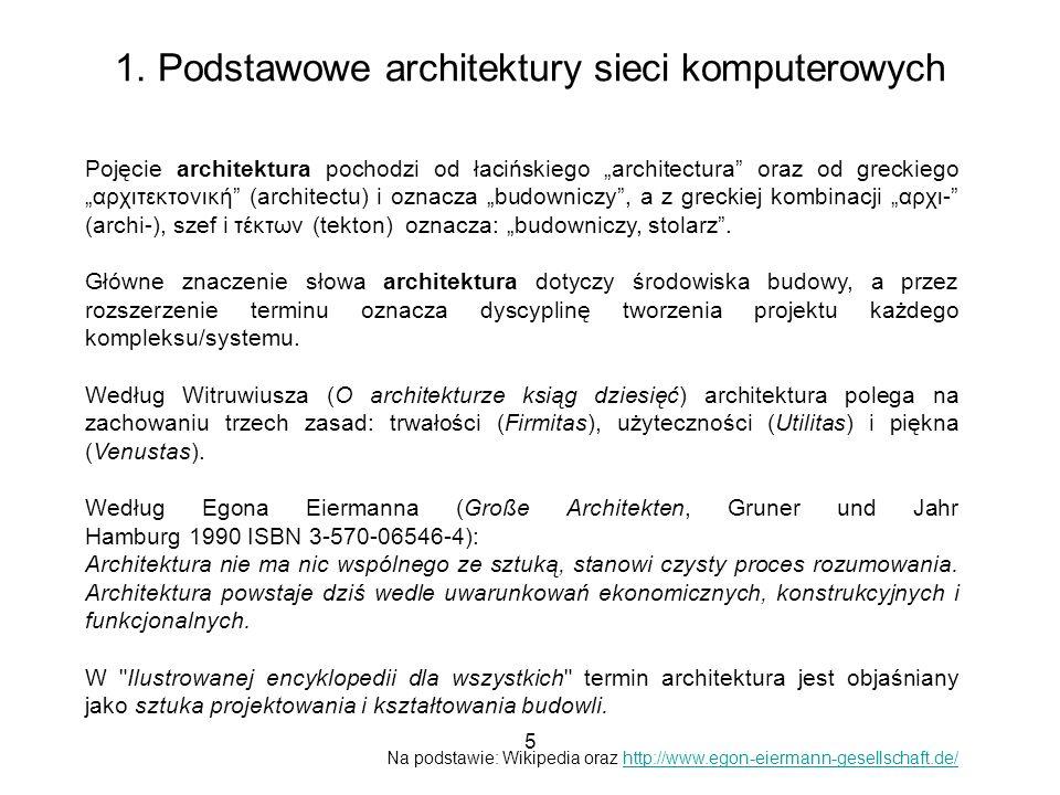 5 1. Podstawowe architektury sieci komputerowych Pojęcie architektura pochodzi od łacińskiego architectura oraz od greckiego αρχιτεκτονική (architectu
