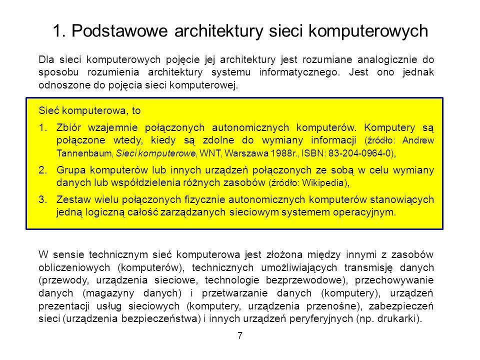 7 1. Podstawowe architektury sieci komputerowych Dla sieci komputerowych pojęcie jej architektury jest rozumiane analogicznie do sposobu rozumienia ar