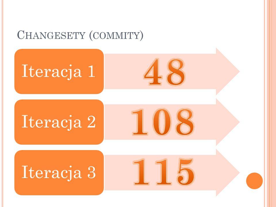 C HANGESETY ( COMMITY ) Iteracja 1Iteracja 2Iteracja 3