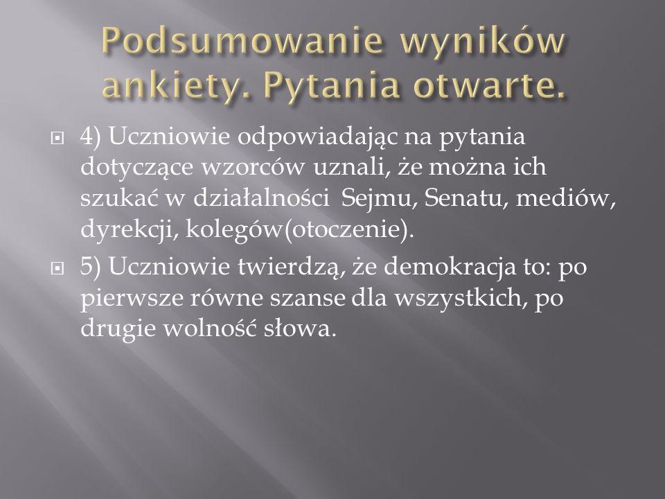 4) Uczniowie odpowiadając na pytania dotyczące wzorców uznali, że można ich szukać w działalności Sejmu, Senatu, mediów, dyrekcji, kolegów(otoczenie).