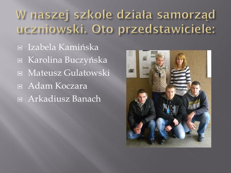 Izabela Kamińska Karolina Buczyńska Mateusz Gulatowski Adam Koczara Arkadiusz Banach