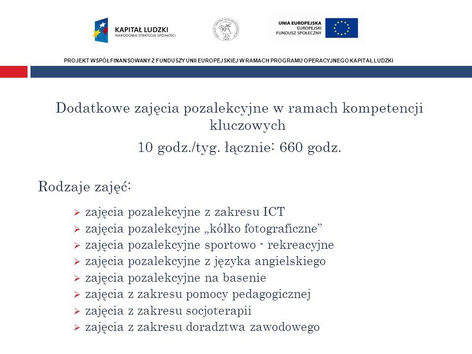 PROJEKT WSPÓŁFINANSOWANY Z FUNDUSZY UNII EUROPEJSKIEJ W RAMACH PROGRAMU OPERACYJNEGO KAPITAŁ LUDZKI Rezultaty twarde : 50 uczniów podniosło swoje kompetencje kluczowe uczestnicząc w 7 formach zajęć pozalekcyjnych 20 uczniów zdobyło podstawy języka angielskiego 20 uczniów zdobył umiejętności z zakresu ICT 10 uczniów wzięło udział w wojewódzkim konkursie Mistrz Klawiatury 20 uczniów zdobyło umiejętność obsługi aparatu fotograficznego i technikę wykonywania zdjęć 30% 30% uczniów zdobyło umiejętność nauki pływania frekwencja uczniów na zajęciach wzrośnie o 5% poszerzenie oferty edukacyjnej SOSW w Toruniu