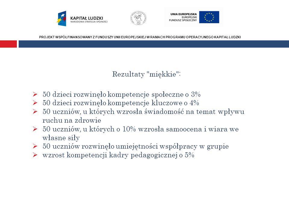 PROJEKT WSPÓŁFINANSOWANY Z FUNDUSZY UNII EUROPEJSKIEJ W RAMACH PROGRAMU OPERACYJNEGO KAPITAŁ LUDZKI Numer i nazwa Priorytetu PO Rezultaty