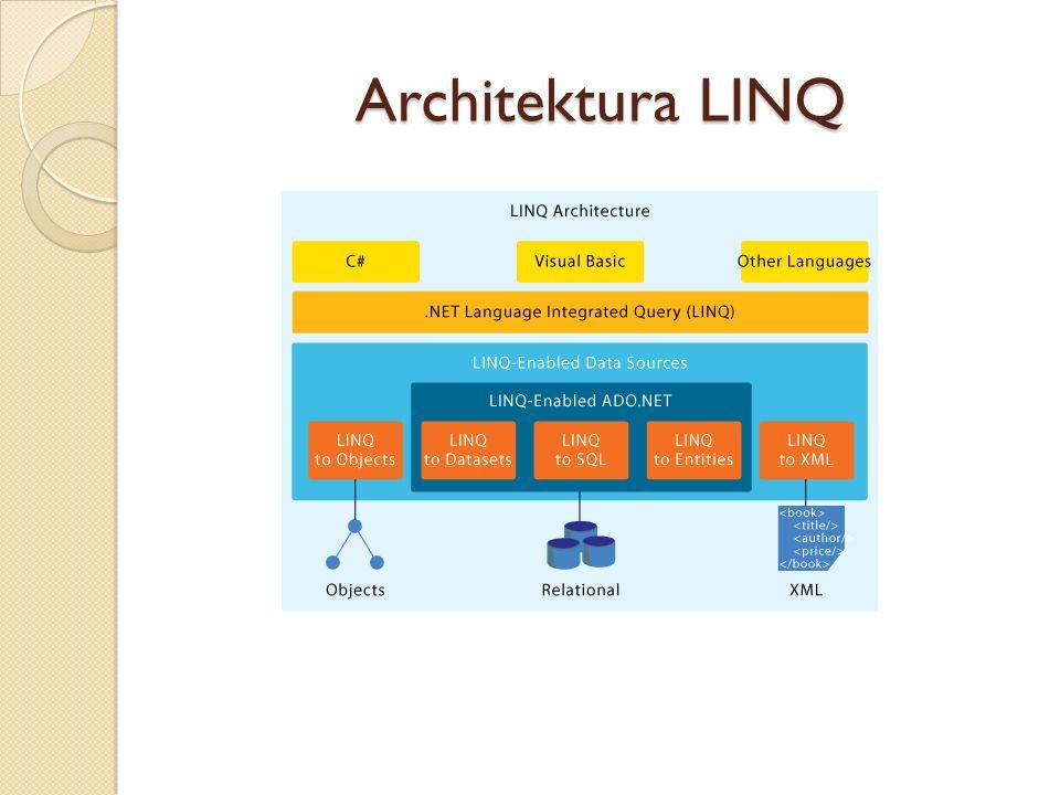 Architektura LINQ