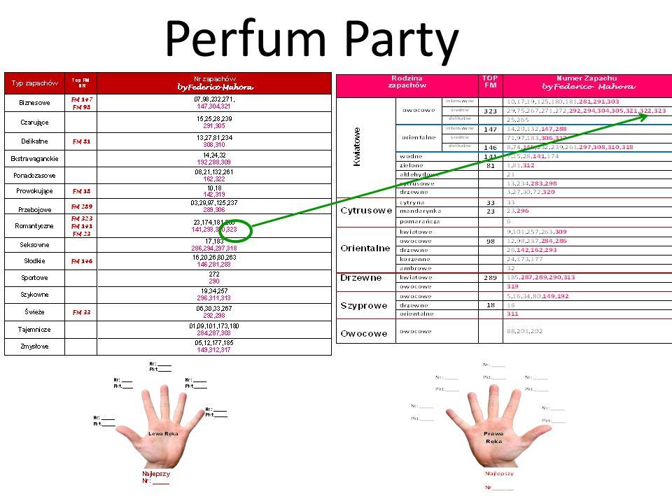 Perfum Party