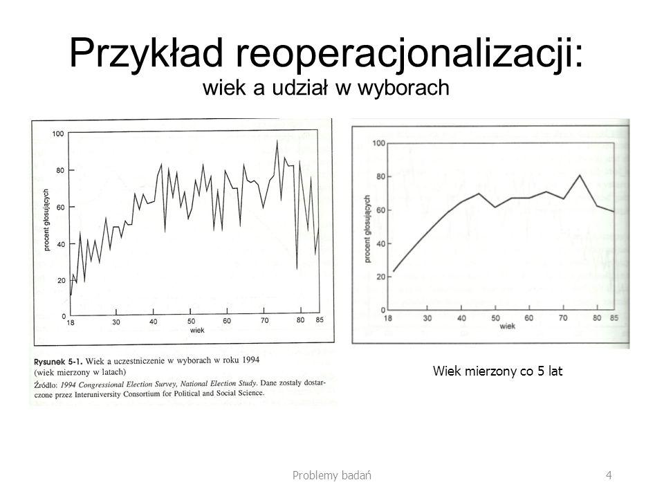 Przykład reoperacjonalizacji: wiek a udział w wyborach Problemy badań4 Wiek mierzony co 5 lat