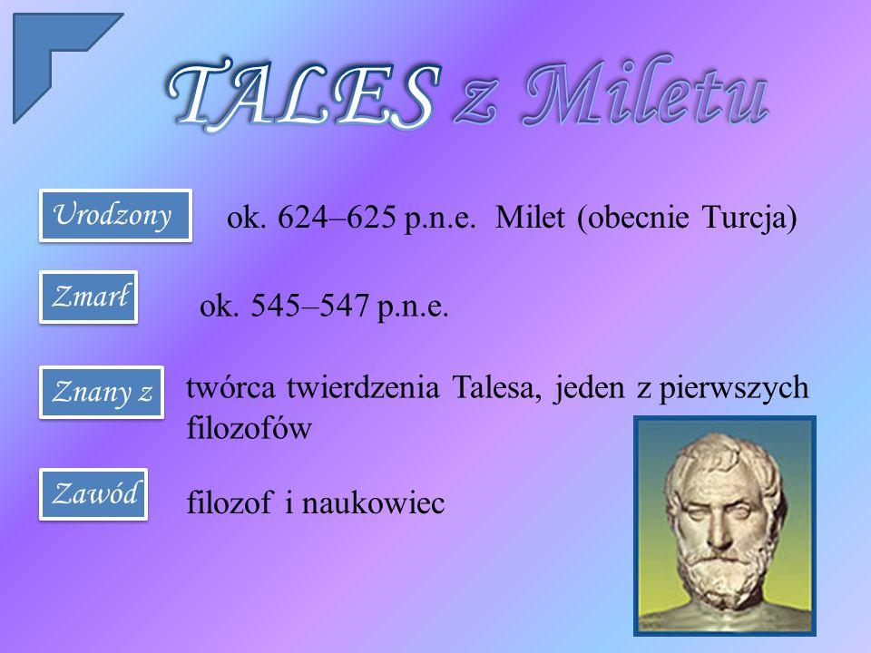 Urodzony Zmarł Znany z Zawód ok. 624–625 p.n.e. Milet (obecnie Turcja) ok. 545–547 p.n.e. twórca twierdzenia Talesa, jeden z pierwszych filozofów filo