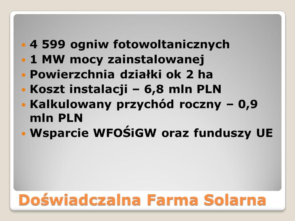 4 599 ogniw fotowoltanicznych 1 MW mocy zainstalowanej Powierzchnia działki ok 2 ha Koszt instalacji – 6,8 mln PLN Kalkulowany przychód roczny – 0,9 mln PLN Wsparcie WFOŚiGW oraz funduszy UE Doświadczalna Farma Solarna