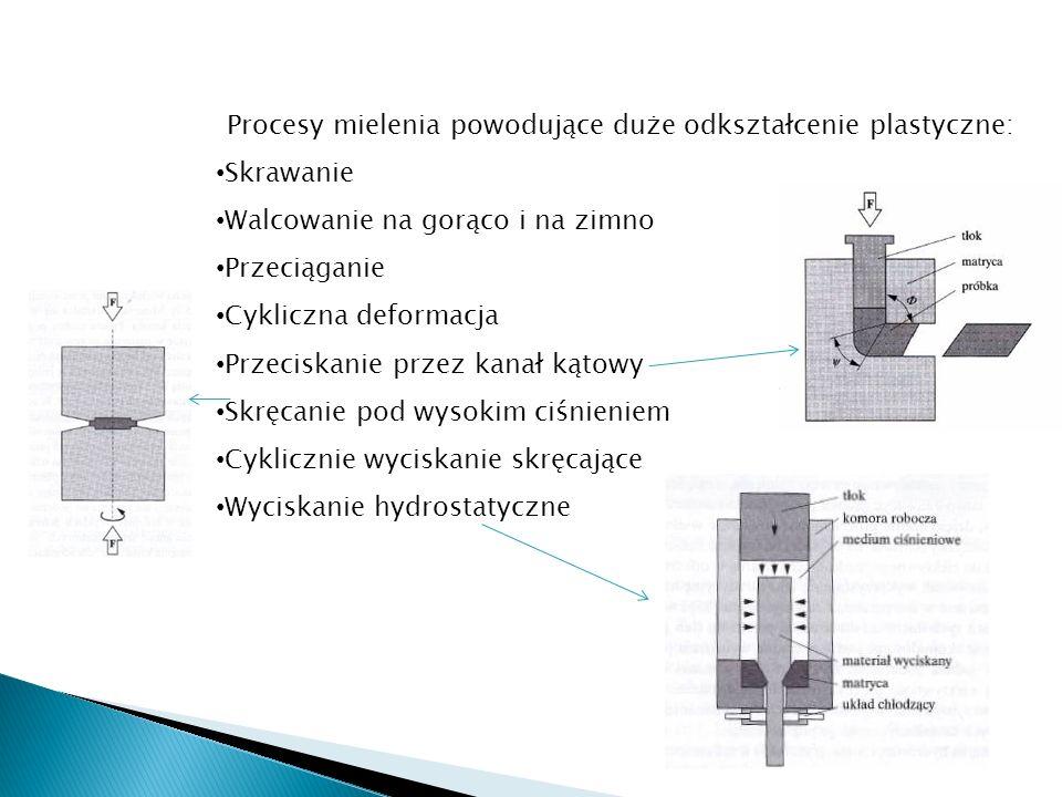 Procesy mielenia powodujące duże odkształcenie plastyczne: Skrawanie Walcowanie na gorąco i na zimno Przeciąganie Cykliczna deformacja Przeciskanie przez kanał kątowy Skręcanie pod wysokim ciśnieniem Cyklicznie wyciskanie skręcające Wyciskanie hydrostatyczne