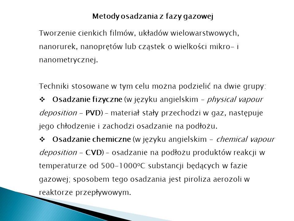 Metody osadzania z fazy gazowej Tworzenie cienkich filmów, układów wielowarstwowych, nanorurek, nanoprętów lub cząstek o wielkości mikro- i nanometrycznej.