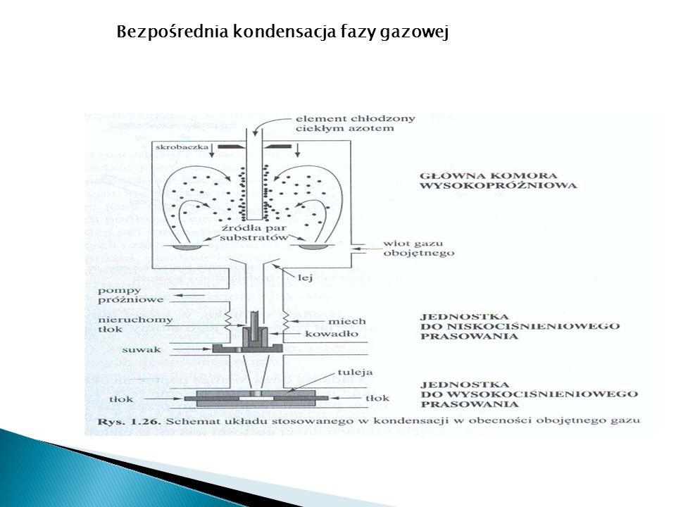 Bezpośrednia kondensacja fazy gazowej
