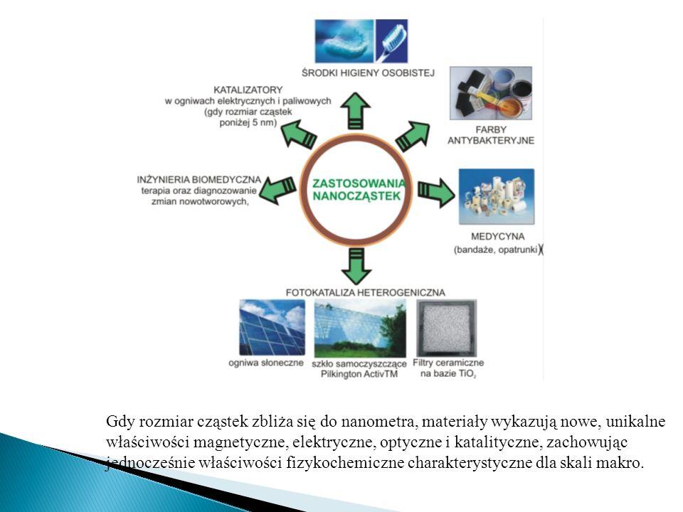 Metody litograficzne są szeroko stosowane w mikro- i nanoelektronice półprzewodnikowej do wytwarzania tranzystorów, układów scalonych, elementów urządzeń optoelektrycznych, wyświetlaczy i układów służących do zapisu danych itd.