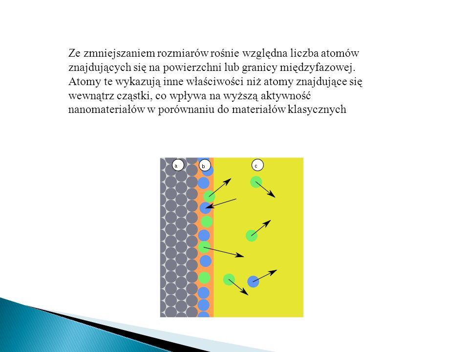 Epitaksja z fazy gazowej z użyciem związków metaloorganicznych - MOVPE Odpowiednie pierwiastki doprowadzone są do środowiska reakcji w formie związków znajdujących się w fazie gazowej.