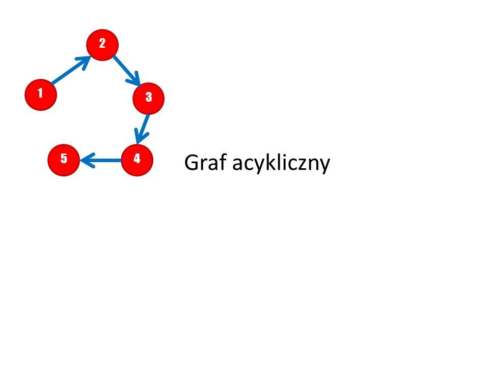 Graf acykliczny 12345