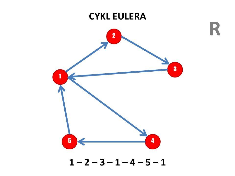 12345 CYKL EULERA 1 – 2 – 3 – 1 – 4 – 5 – 1 R