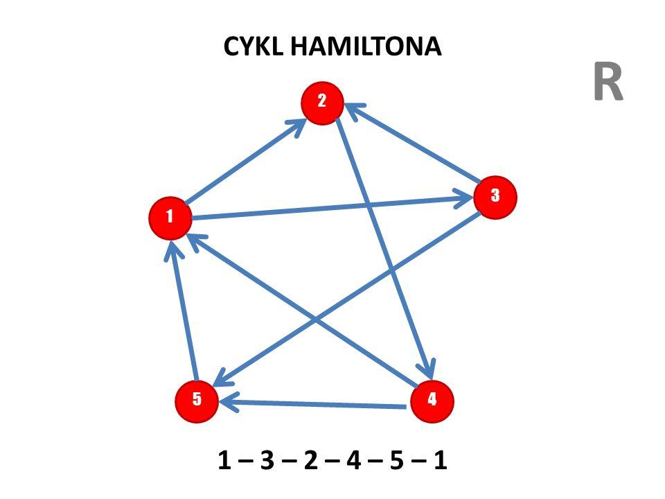 CYKL HAMILTONA 1 – 3 – 2 – 4 – 5 – 1 R 12345