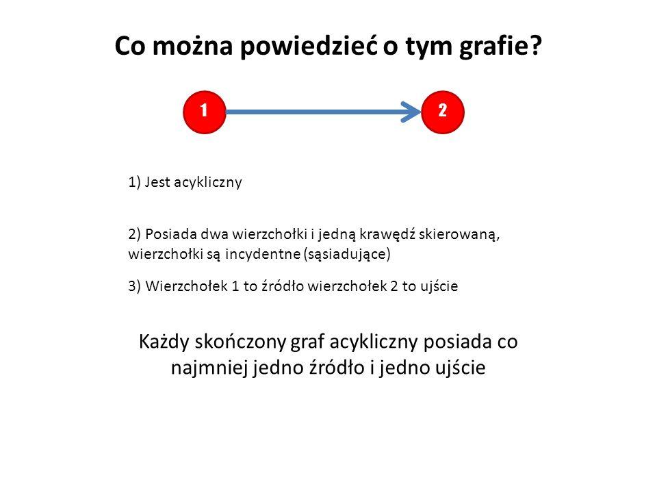 12 Co można powiedzieć o tym grafie? 1) Jest acykliczny 2) Posiada dwa wierzchołki i jedną krawędź skierowaną, wierzchołki są incydentne (sąsiadujące)