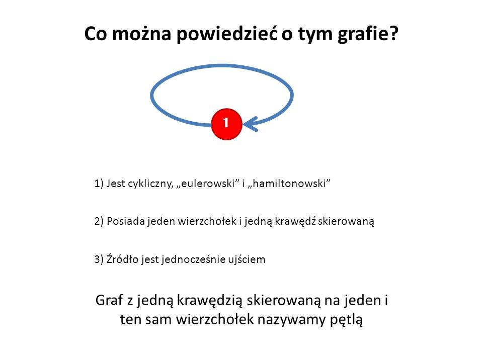 1 Co można powiedzieć o tym grafie? 1) Jest cykliczny, eulerowski i hamiltonowski 2) Posiada jeden wierzchołek i jedną krawędź skierowaną 3) Źródło je