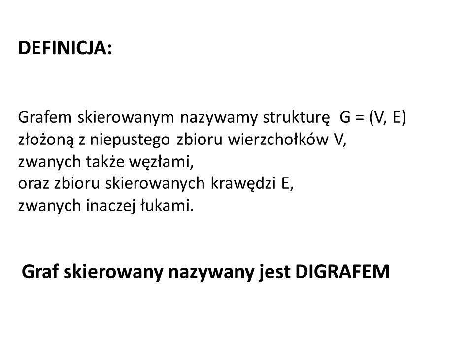 Digraf symetryczny. 12 Digraf asymetryczny 12