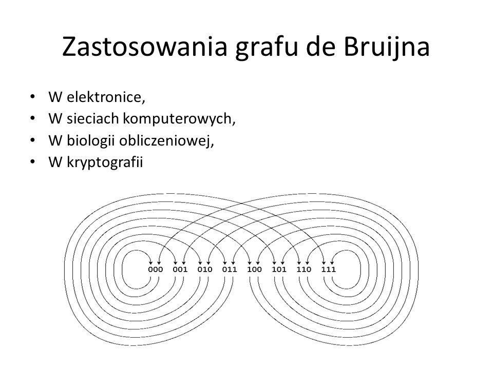 Zastosowania grafu de Bruijna W elektronice, W sieciach komputerowych, W biologii obliczeniowej, W kryptografii