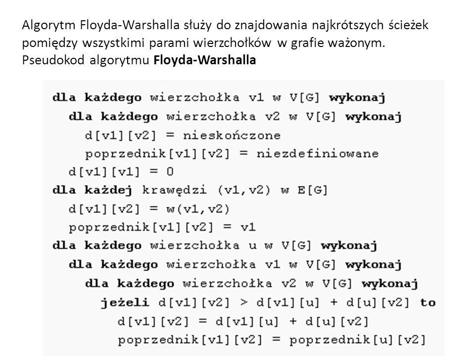 Algorytm Floyda-Warshalla służy do znajdowania najkrótszych ścieżek pomiędzy wszystkimi parami wierzchołków w grafie ważonym. Pseudokod algorytmu Floy