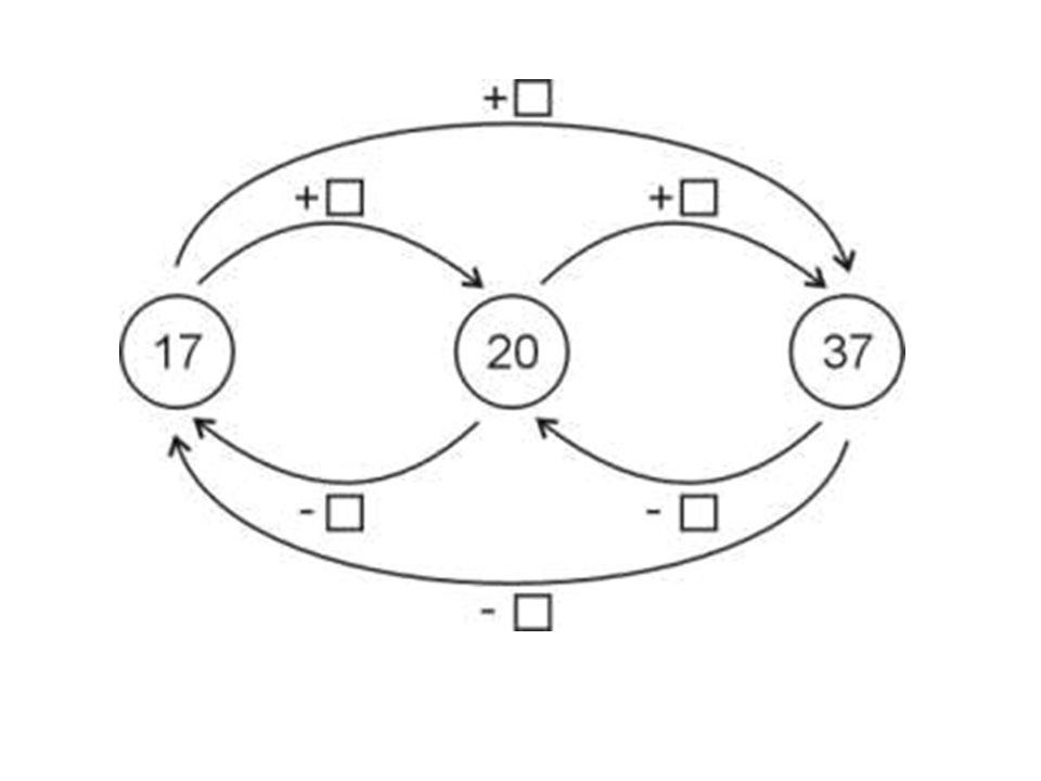 Graf de Bruijna G n rzędu n 2 n-1 wierzchołków – słowa binarne (n-1)-literowe krawędzie: a 1 a 2 …a n-1 a 2 …a n-1 0 (etykieta: 0) i a 1 a 2 …a n-1a 2 …a n-1 1 (etykieta: 1) cykle Eulera w grafach de Bruijna odpowiadają ciągom de Bruijna!