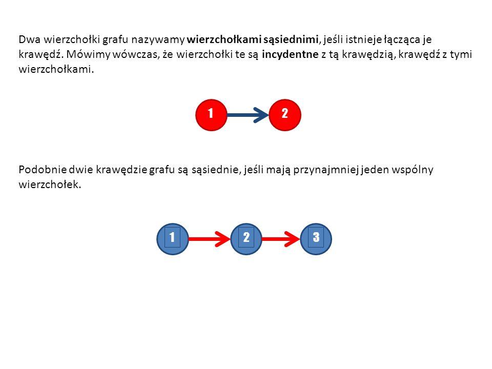 Dwa wierzchołki grafu nazywamy wierzchołkami sąsiednimi, jeśli istnieje łącząca je krawędź. Mówimy wówczas, że wierzchołki te są incydentne z tą krawę