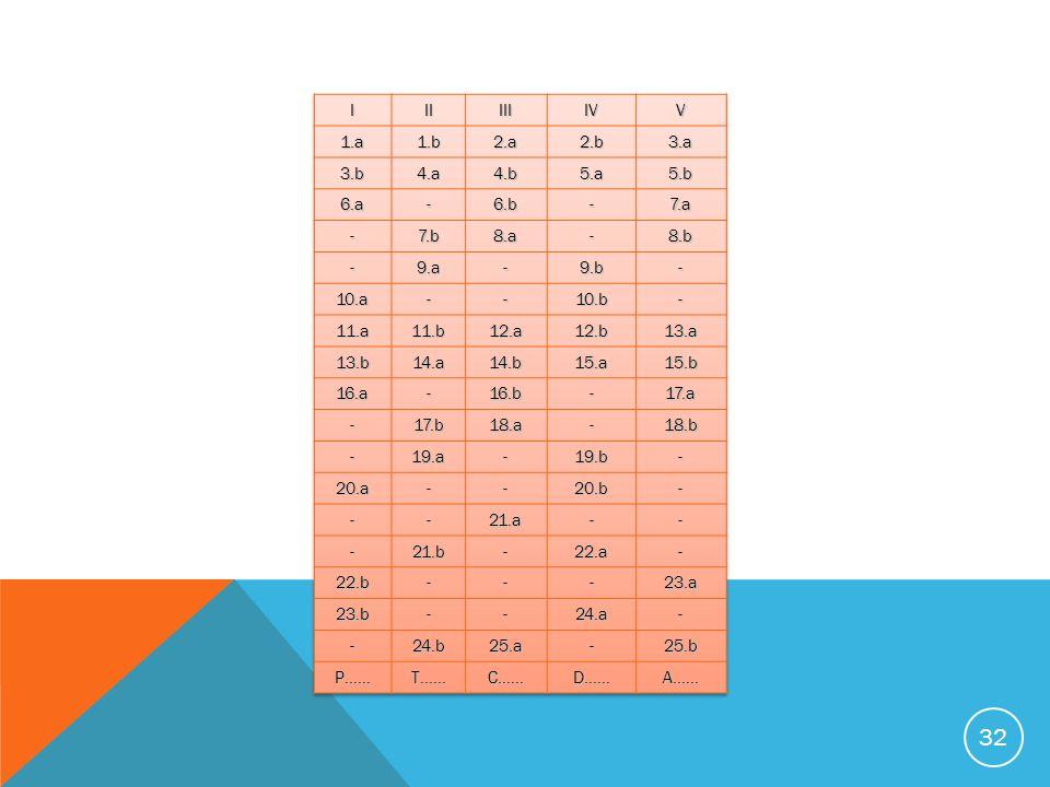 33 Podsumuj liczbę wyborów w kolumnach pionowych.