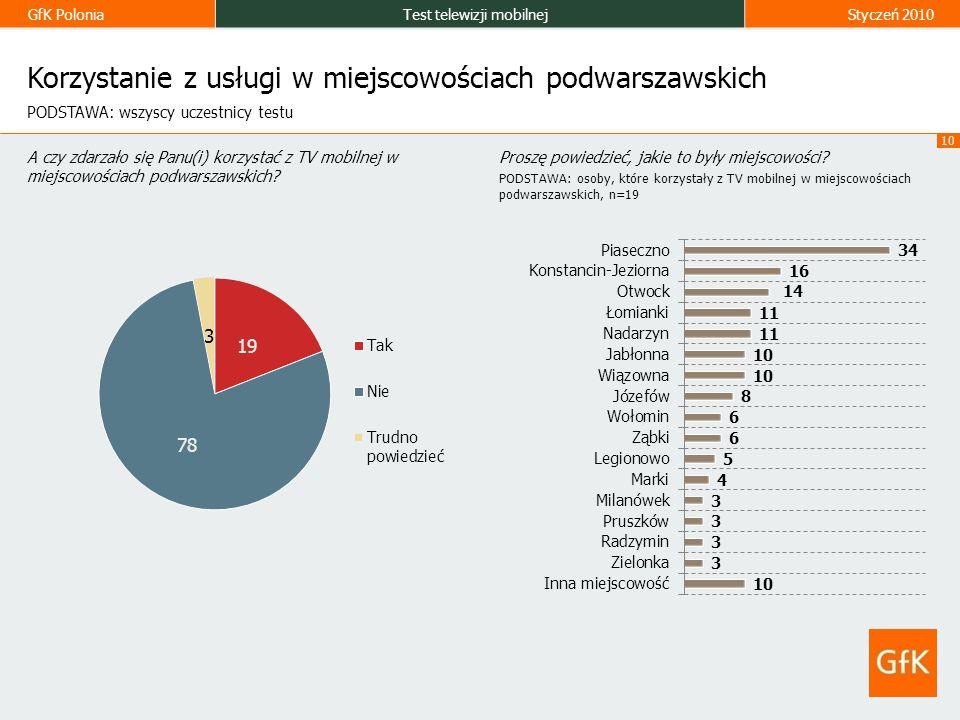 GfK PoloniaTest telewizji mobilnejStyczeń 2010 10 Korzystanie z usługi w miejscowościach podwarszawskich A czy zdarzało się Panu(i) korzystać z TV mobilnej w miejscowościach podwarszawskich.