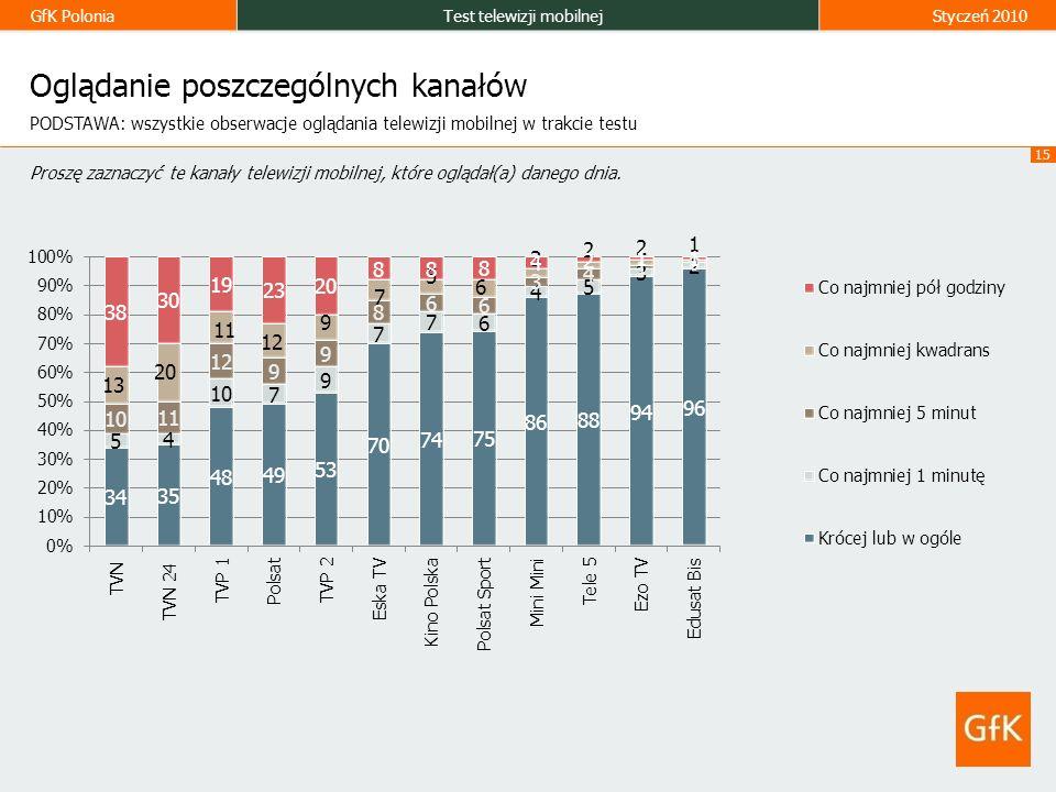 GfK PoloniaTest telewizji mobilnejStyczeń 2010 15 Oglądanie poszczególnych kanałów Proszę zaznaczyć te kanały telewizji mobilnej, które oglądał(a) danego dnia.