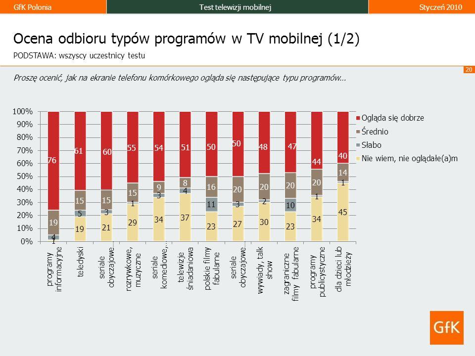 GfK PoloniaTest telewizji mobilnejStyczeń 2010 20 Ocena odbioru typów programów w TV mobilnej (1/2) Proszę ocenić, jak na ekranie telefonu komórkowego ogląda się następujące typu programów… PODSTAWA: wszyscy uczestnicy testu