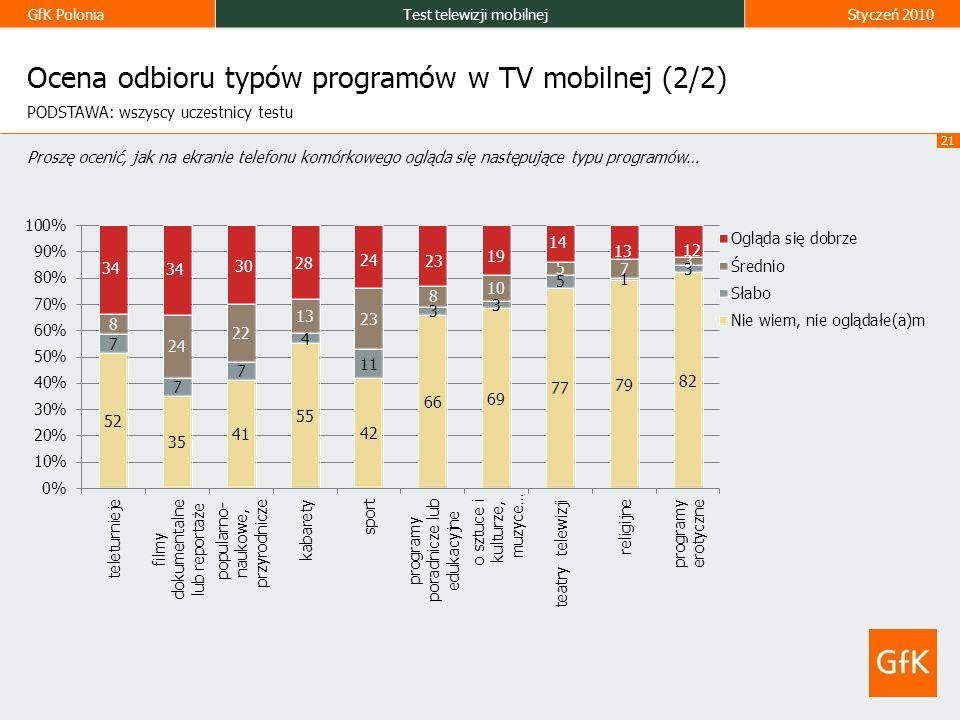 GfK PoloniaTest telewizji mobilnejStyczeń 2010 21 Ocena odbioru typów programów w TV mobilnej (2/2) Proszę ocenić, jak na ekranie telefonu komórkowego ogląda się następujące typu programów… PODSTAWA: wszyscy uczestnicy testu