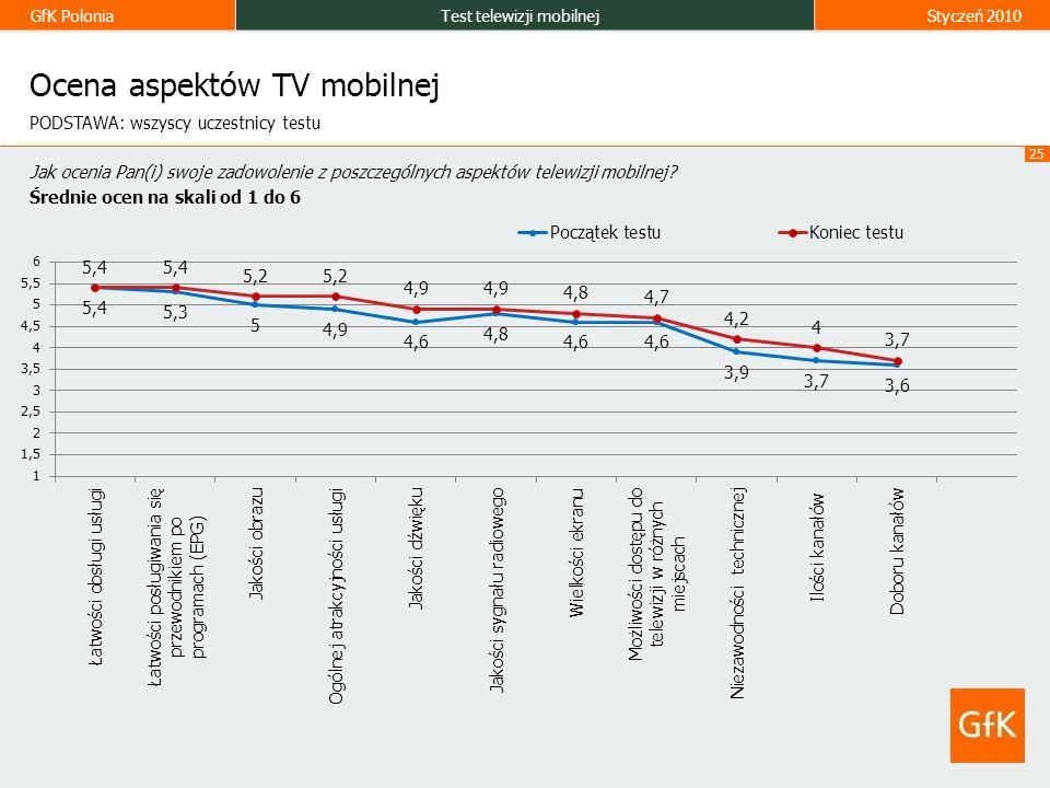 GfK PoloniaTest telewizji mobilnejStyczeń 2010 25 Ocena aspektów TV mobilnej Jak ocenia Pan(i) swoje zadowolenie z poszczególnych aspektów telewizji mobilnej.