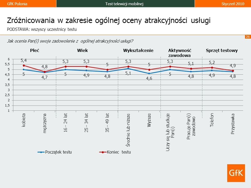 GfK PoloniaTest telewizji mobilnejStyczeń 2010 26 Zróżnicowania w zakresie ogólnej oceny atrakcyjności usługi Jak ocenia Pan(i) swoje zadowolenie z ogólnej atrakcyjności usługi.
