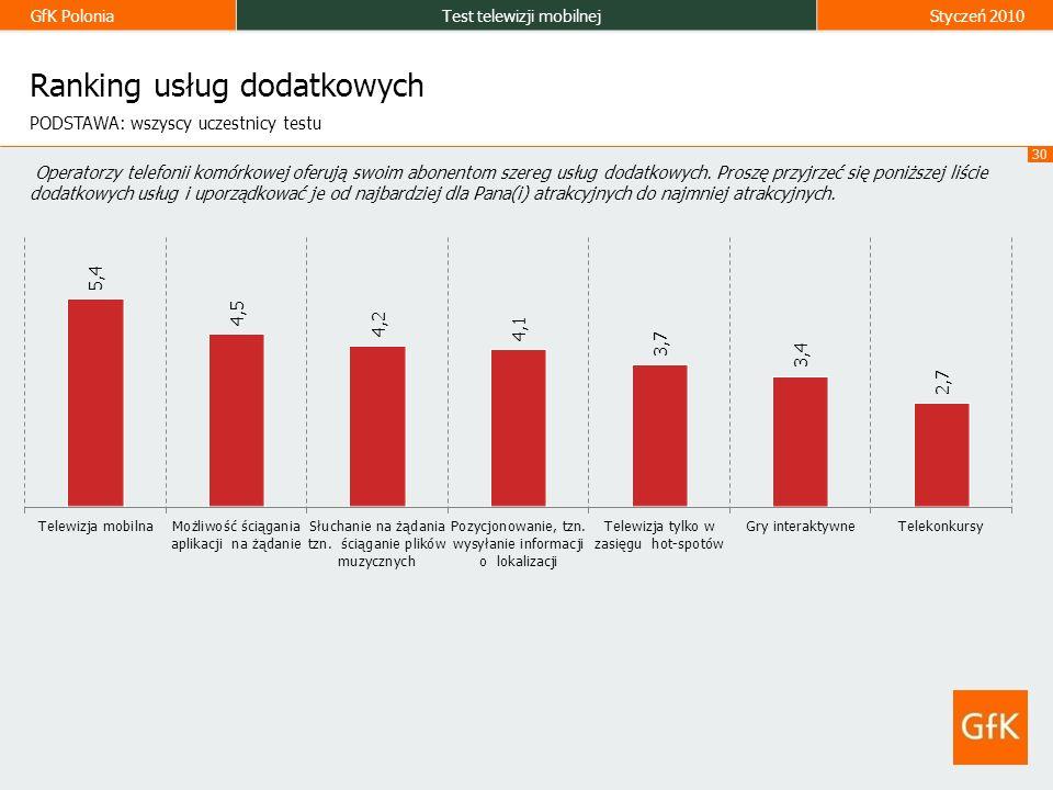 GfK PoloniaTest telewizji mobilnejStyczeń 2010 30 Ranking usług dodatkowych Operatorzy telefonii komórkowej oferują swoim abonentom szereg usług dodatkowych.