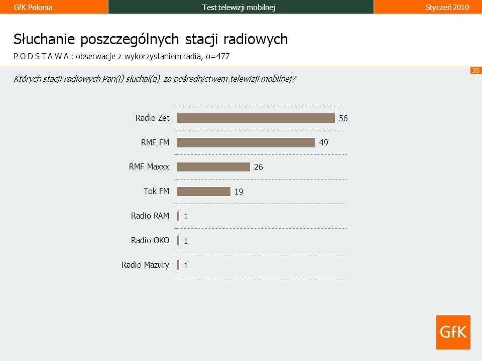 GfK PoloniaTest telewizji mobilnejStyczeń 2010 35 Słuchanie poszczególnych stacji radiowych Których stacji radiowych Pan(i) słuchał(a) za pośrednictwem telewizji mobilnej.
