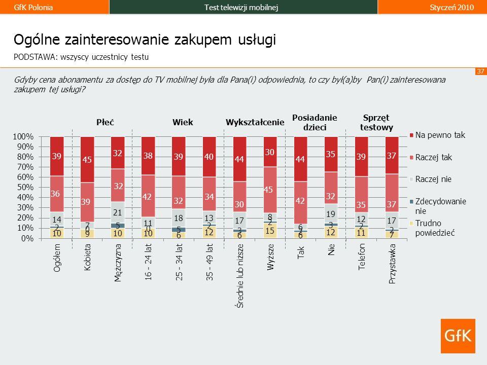 GfK PoloniaTest telewizji mobilnejStyczeń 2010 37 Ogólne zainteresowanie zakupem usługi Gdyby cena abonamentu za dostęp do TV mobilnej była dla Pana(i) odpowiednia, to czy był(a)by Pan(i) zainteresowana zakupem tej usługi.