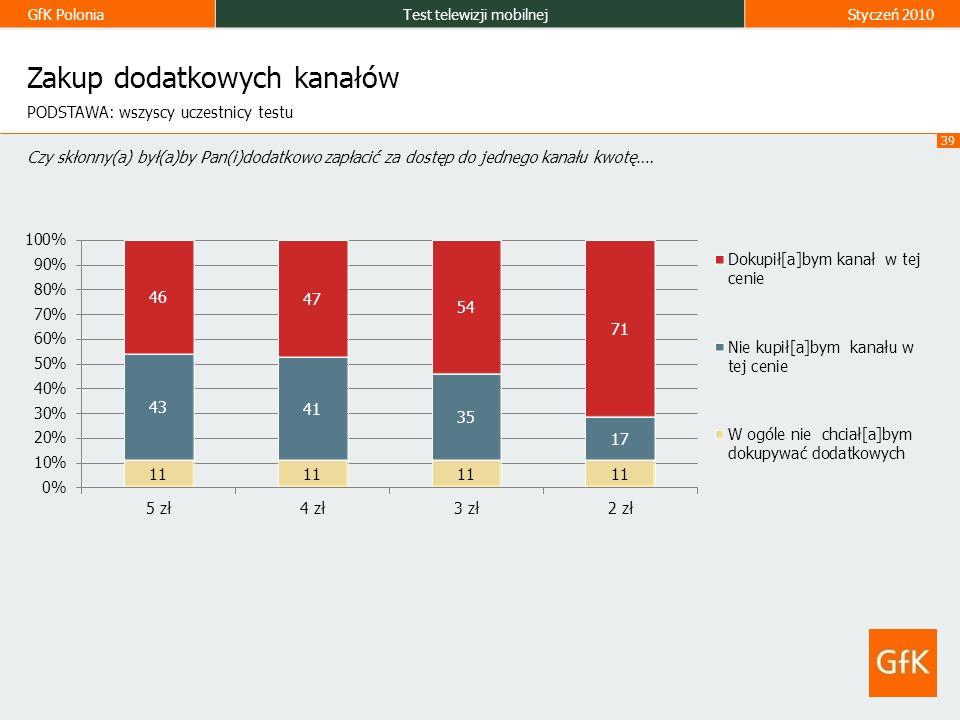 GfK PoloniaTest telewizji mobilnejStyczeń 2010 39 Zakup dodatkowych kanałów Czy skłonny(a) był(a)by Pan(i)dodatkowo zapłacić za dostęp do jednego kanału kwotę….