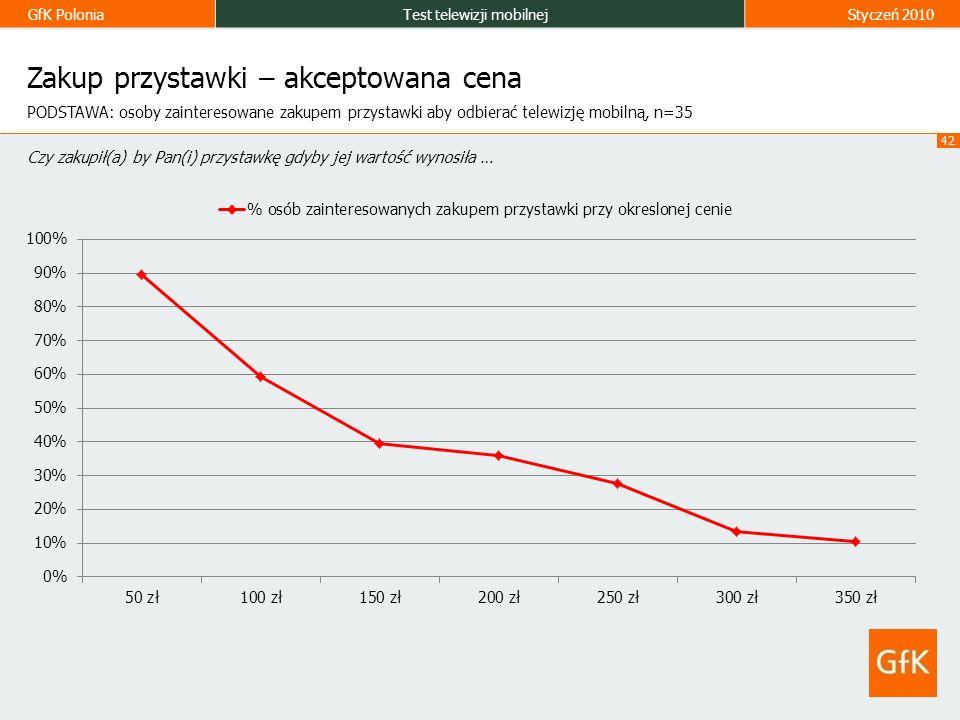 GfK PoloniaTest telewizji mobilnejStyczeń 2010 42 Zakup przystawki – akceptowana cena Czy zakupił(a) by Pan(i) przystawkę gdyby jej wartość wynosiła … PODSTAWA: osoby zainteresowane zakupem przystawki aby odbierać telewizję mobilną, n=35