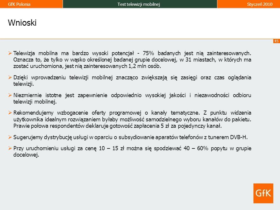 GfK PoloniaTest telewizji mobilnejStyczeń 2010 45 Wnioski Telewizja mobilna ma bardzo wysoki potencjał - 75% badanych jest nią zainteresowanych.