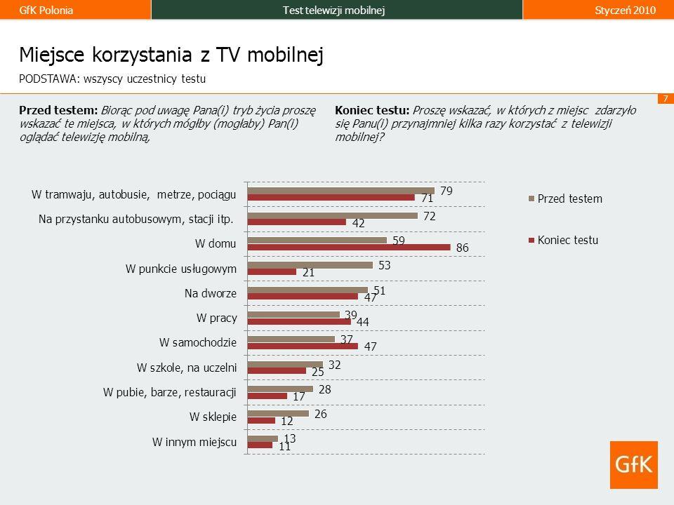 GfK PoloniaTest telewizji mobilnejStyczeń 2010 7 Miejsce korzystania z TV mobilnej Przed testem: Biorąc pod uwagę Pana(i) tryb życia proszę wskazać te miejsca, w których mógłby (mogłaby) Pan(i) oglądać telewizję mobilną, PODSTAWA: wszyscy uczestnicy testu Koniec testu: Proszę wskazać, w których z miejsc zdarzyło się Panu(i) przynajmniej kilka razy korzystać z telewizji mobilnej