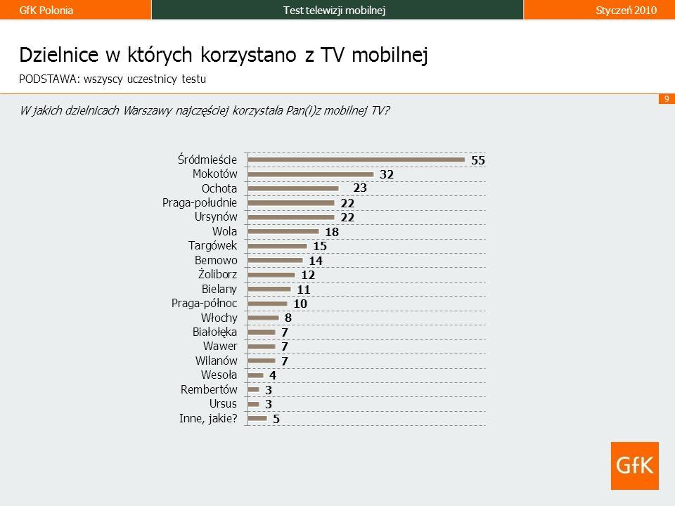 GfK PoloniaTest telewizji mobilnejStyczeń 2010 9 Dzielnice w których korzystano z TV mobilnej W jakich dzielnicach Warszawy najczęściej korzystała Pan(i)z mobilnej TV.