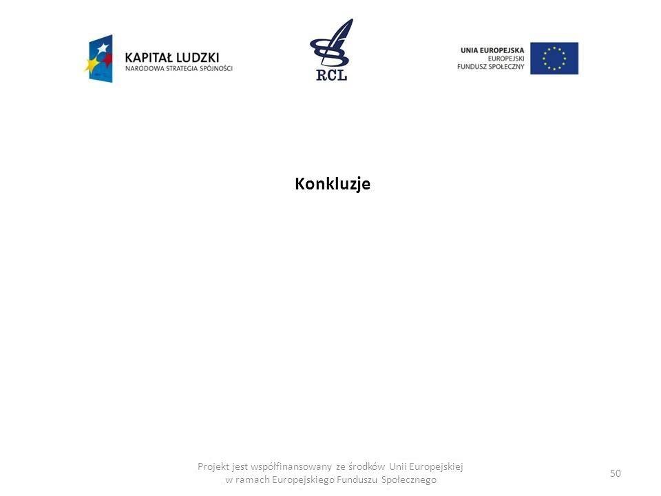 50 Konkluzje Projekt jest współfinansowany ze środków Unii Europejskiej w ramach Europejskiego Funduszu Społecznego