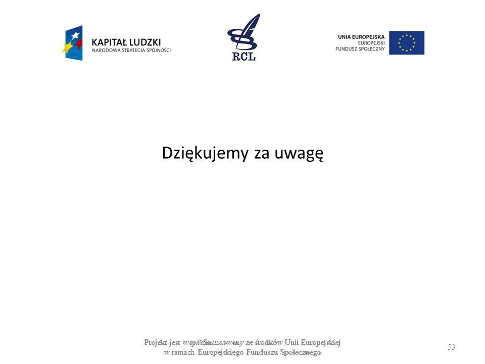 Dziękujemy za uwagę Projekt jest współfinansowany ze środków Unii Europejskiej w ramach Europejskiego Funduszu Społecznego 53 Projekt jest współfinans