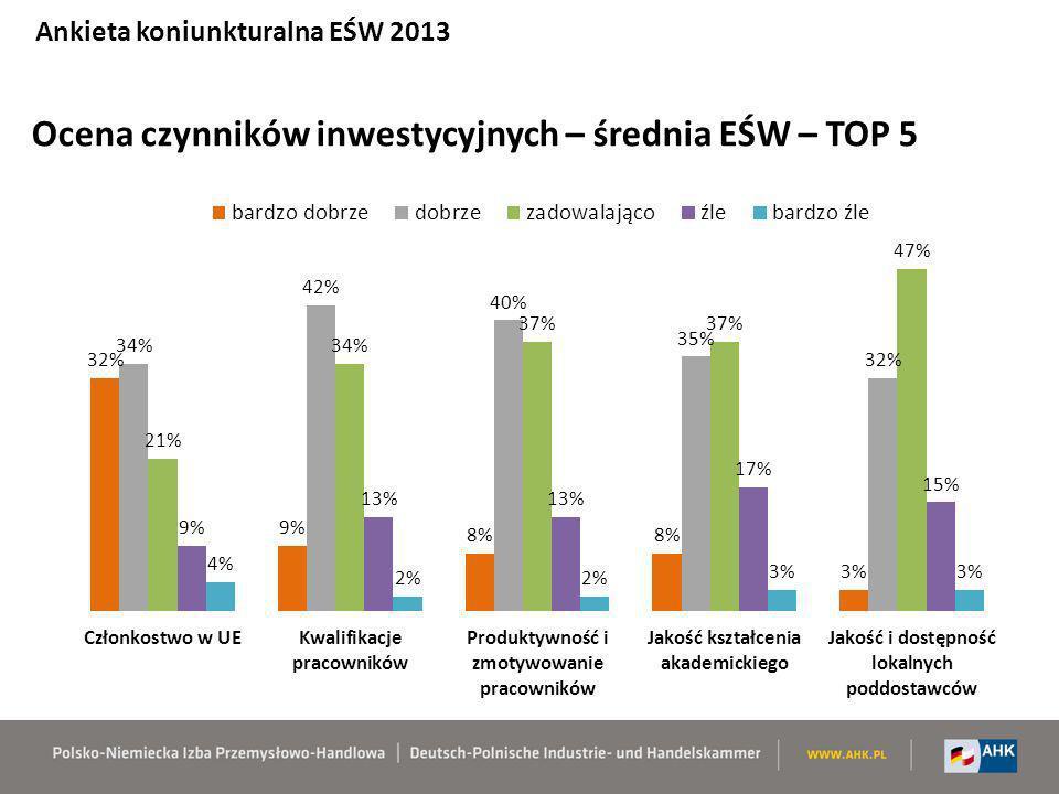 Ocena czynników inwestycyjnych – średnia EŚW – TOP 5 Ankieta koniunkturalna EŚW 2013